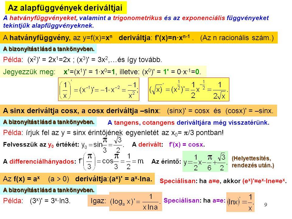 Az alapfüggvények deriváltjai