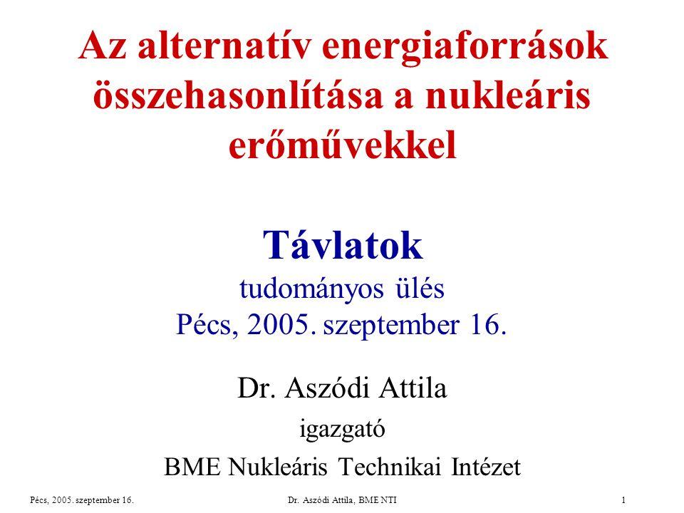Dr. Aszódi Attila igazgató BME Nukleáris Technikai Intézet