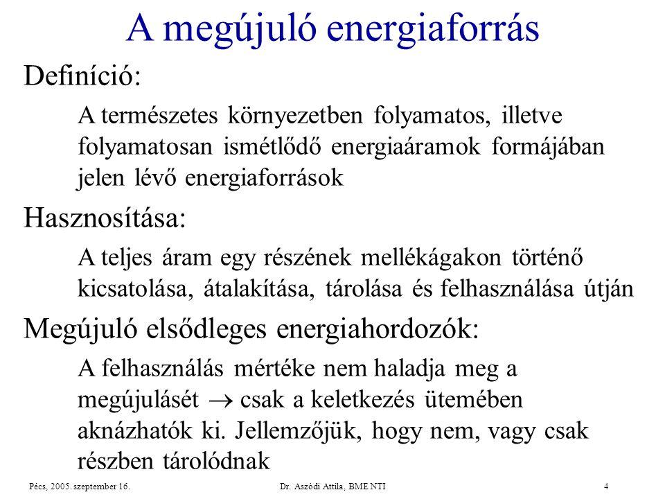 A megújuló energiaforrás