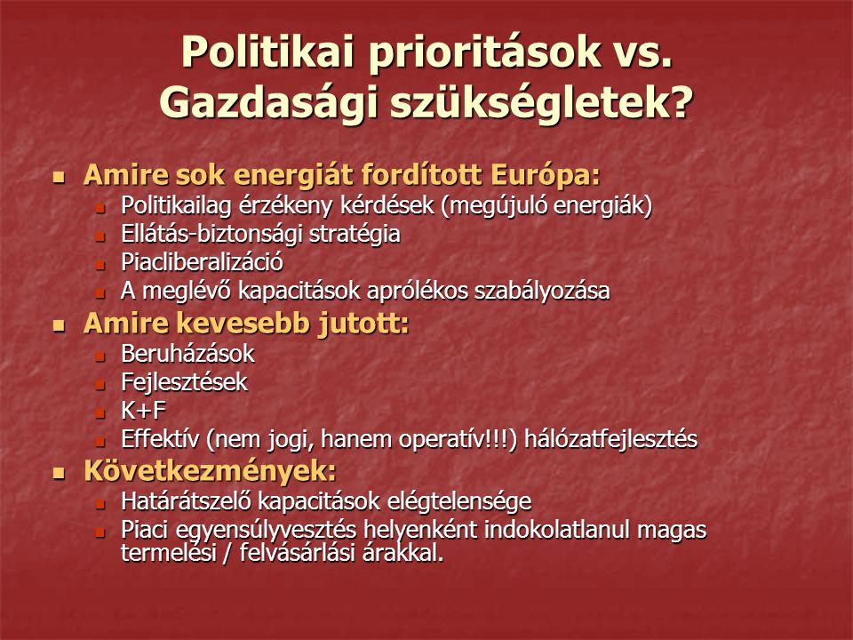 Politikai prioritások vs. Gazdasági szükségletek
