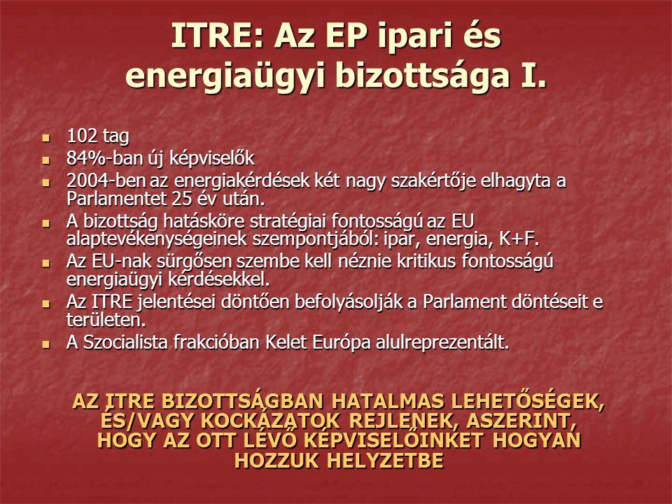 ITRE: Az EP ipari és energiaügyi bizottsága I.