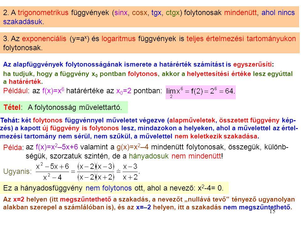 Például: az f(x)=x6 határértéke az x0=2 pontban: