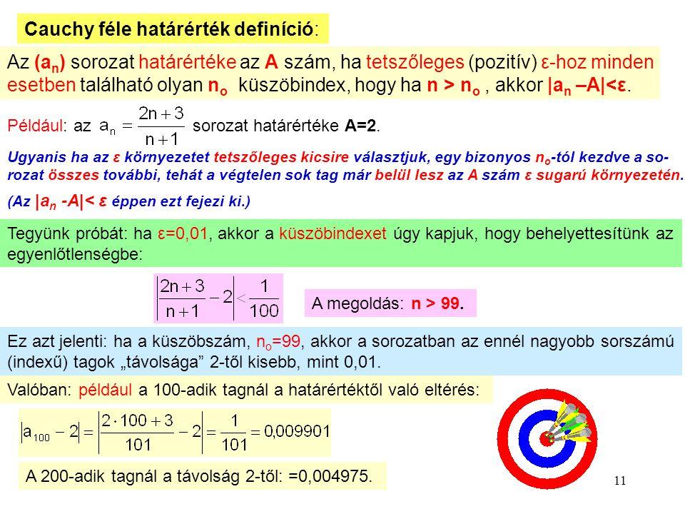 Cauchy féle határérték definíció: