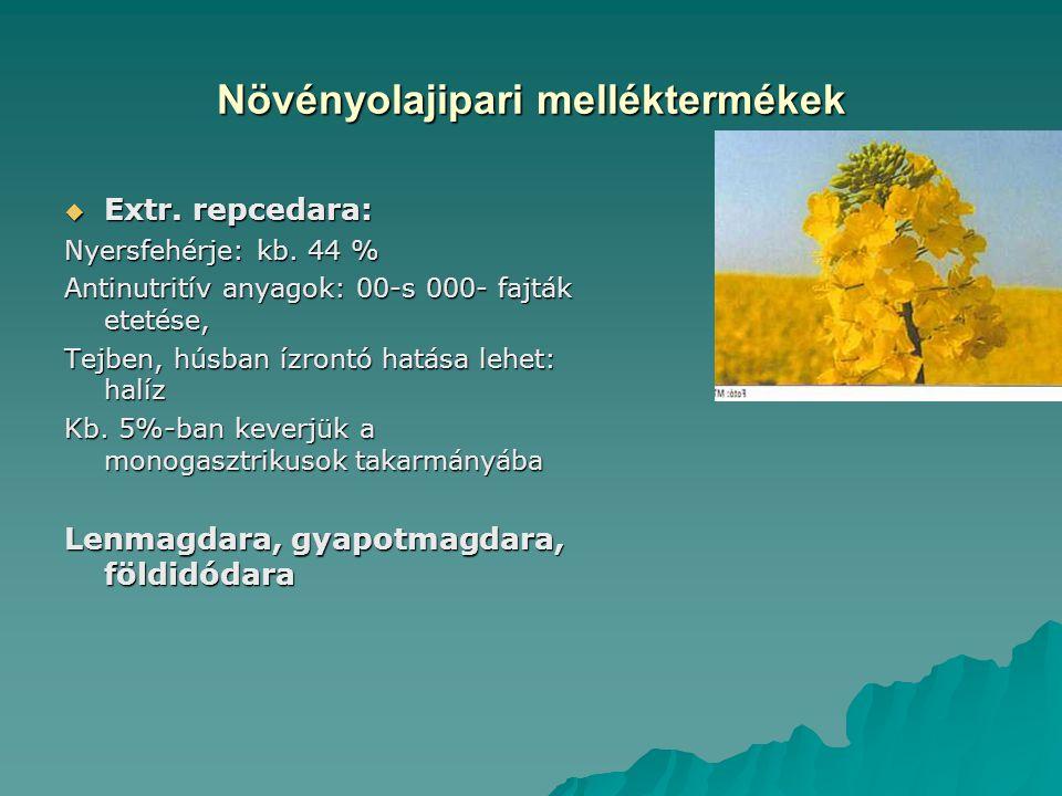 Növényolajipari melléktermékek