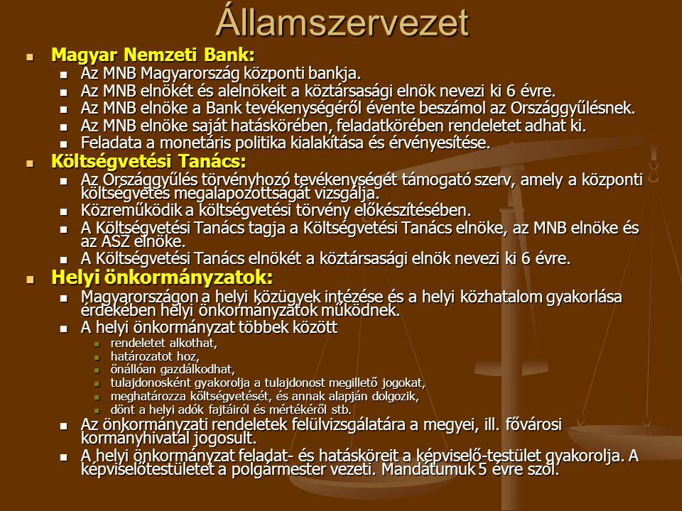 Államszervezet Helyi önkormányzatok: Magyar Nemzeti Bank: