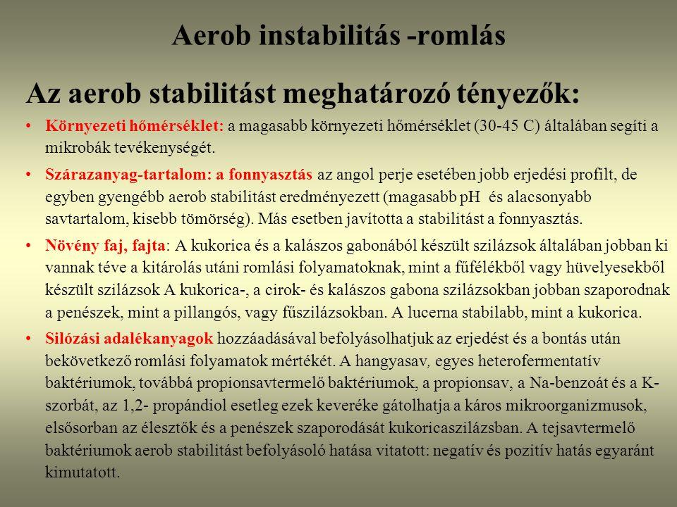Aerob instabilitás -romlás