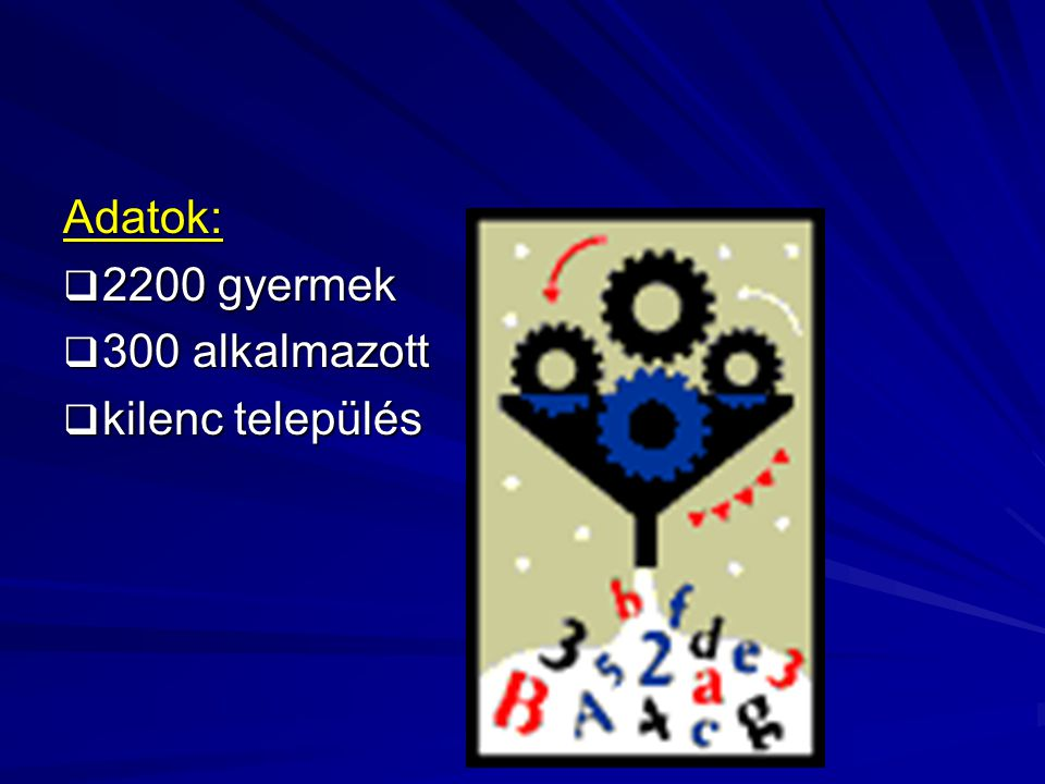 Adatok: 2200 gyermek 300 alkalmazott kilenc település