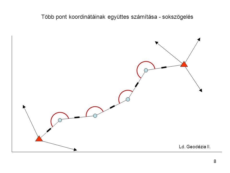 Több pont koordinátáinak együttes számítása - sokszögelés