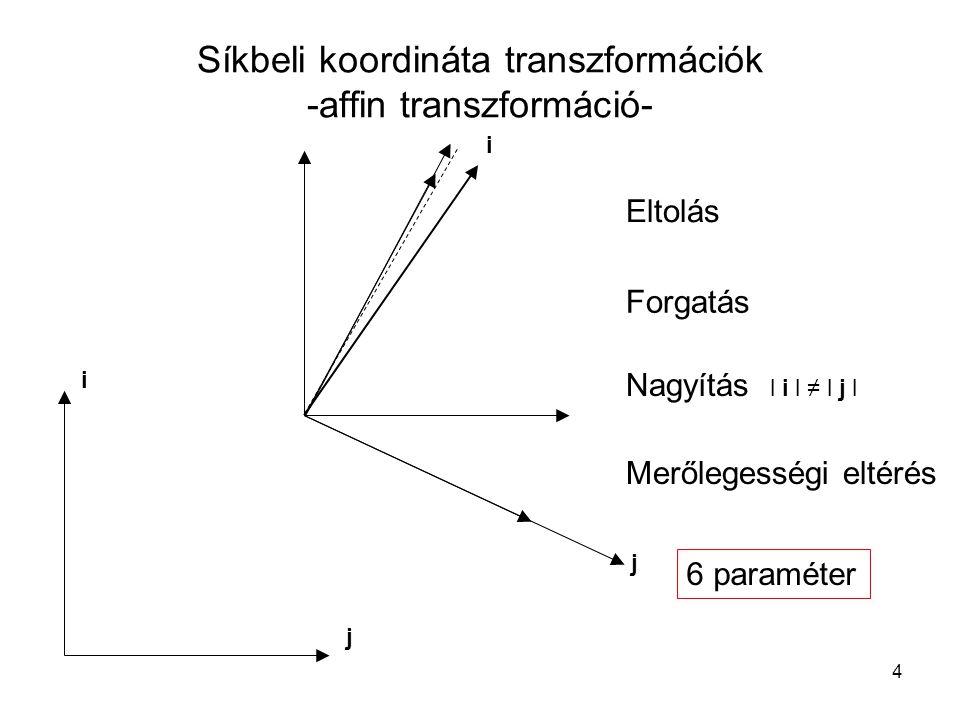 Síkbeli koordináta transzformációk -affin transzformáció-