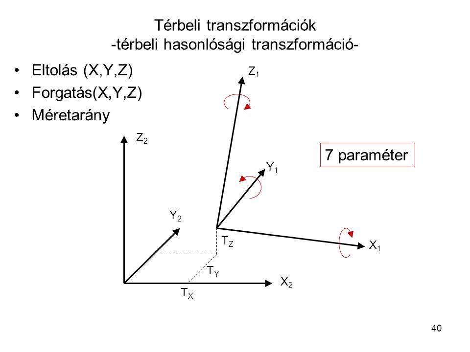 Térbeli transzformációk -térbeli hasonlósági transzformáció-