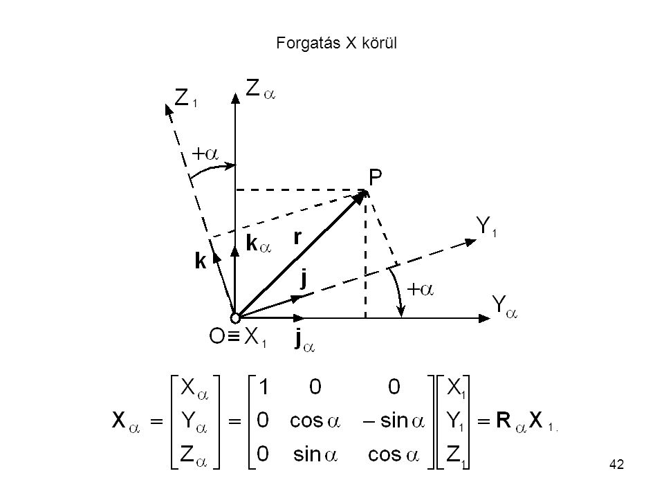 Forgatás X körül 1 1 1 1 1 1 1