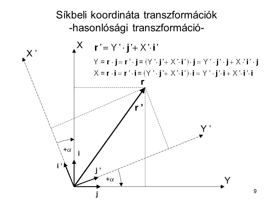 Síkbeli koordináta transzformációk -hasonlósági transzformáció-