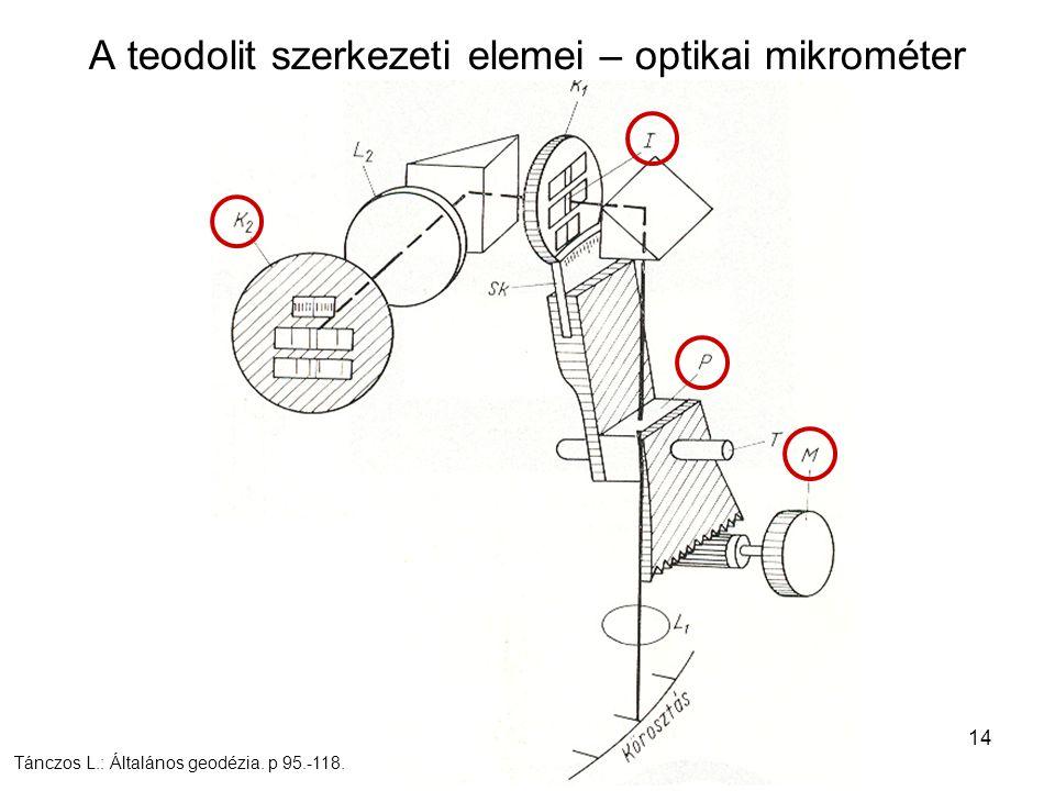 A teodolit szerkezeti elemei – optikai mikrométer