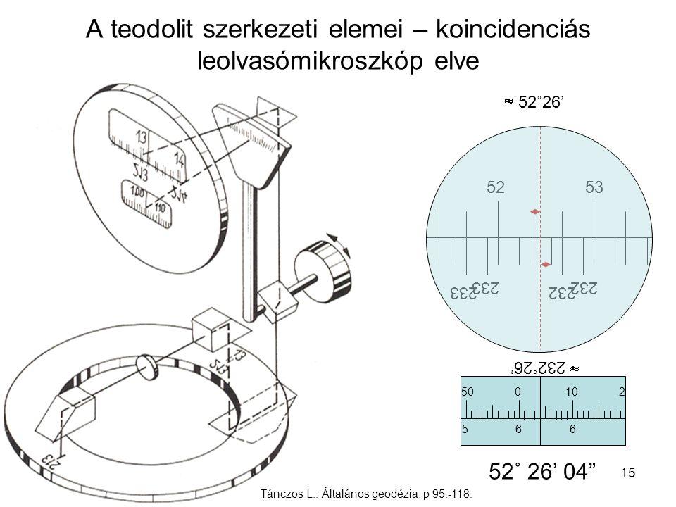 A teodolit szerkezeti elemei – koincidenciás leolvasómikroszkóp elve