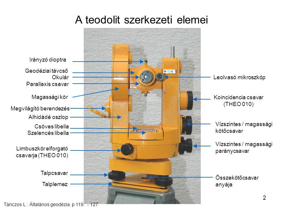 A teodolit szerkezeti elemei