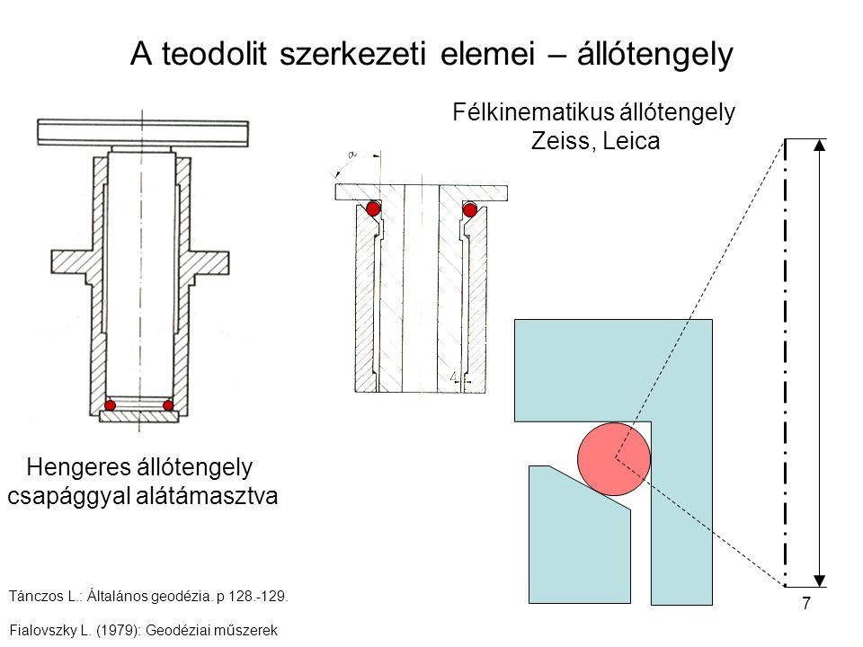 A teodolit szerkezeti elemei – állótengely