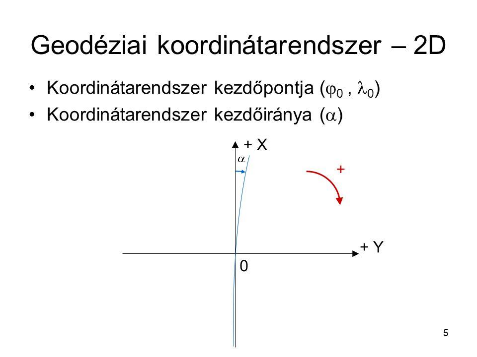 Geodéziai koordinátarendszer – 2D