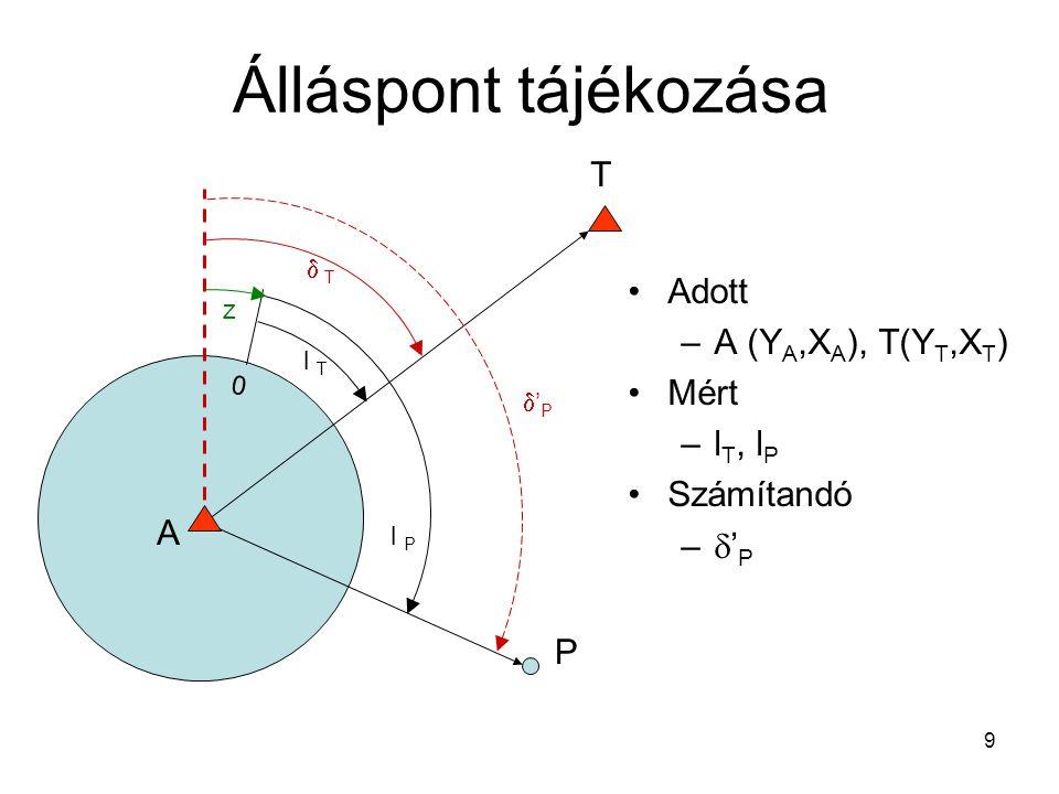 Álláspont tájékozása T Adott A (YA,XA), T(YT,XT) Mért lT, lP
