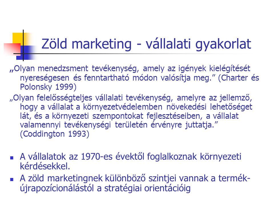 Zöld marketing - vállalati gyakorlat