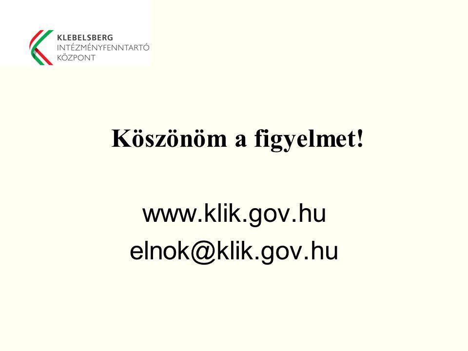 Köszönöm a figyelmet! www.klik.gov.hu elnok@klik.gov.hu