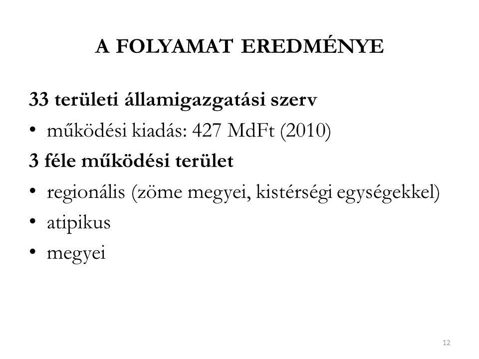 a folyamat eredménye 33 területi államigazgatási szerv
