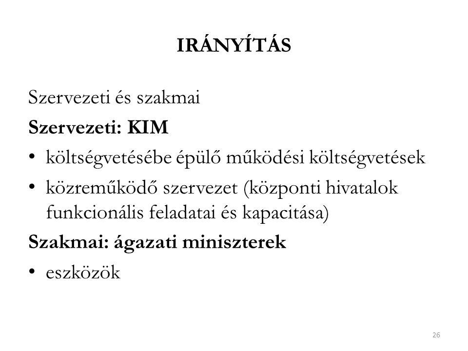 irányítás Szervezeti és szakmai Szervezeti: KIM