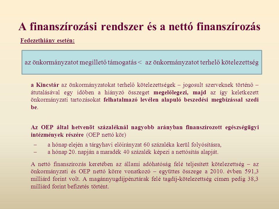 A finanszírozási rendszer és a nettó finanszírozás