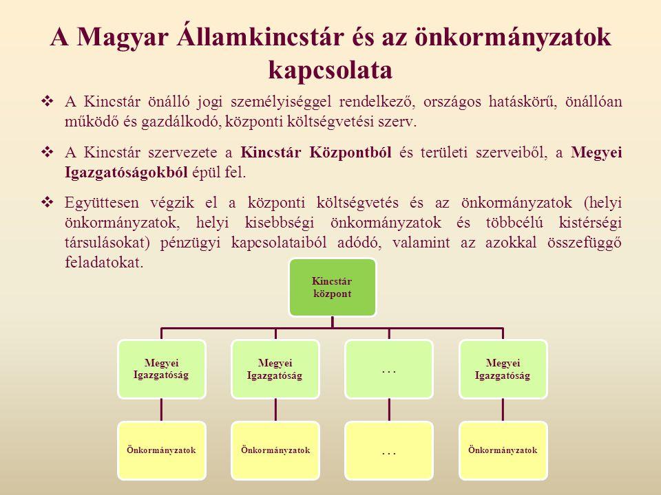 A Magyar Államkincstár és az önkormányzatok kapcsolata