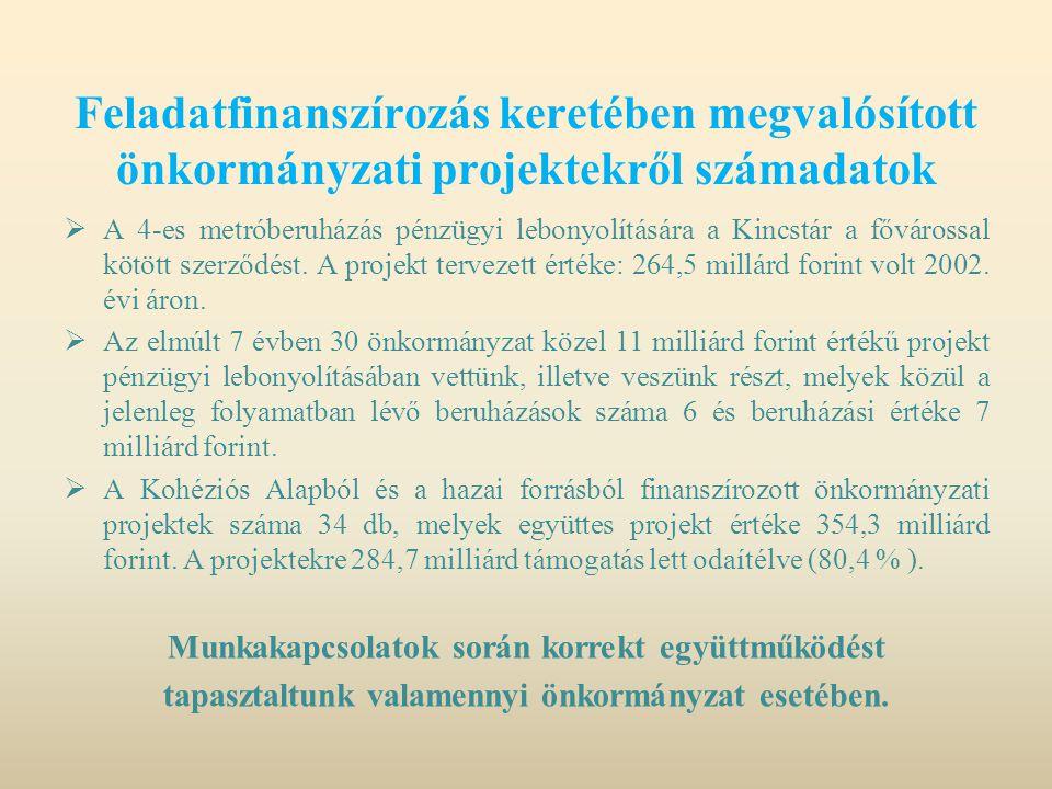 Feladatfinanszírozás keretében megvalósított önkormányzati projektekről számadatok