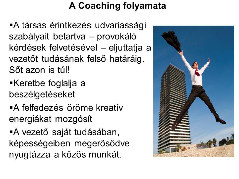 A Coaching folyamata