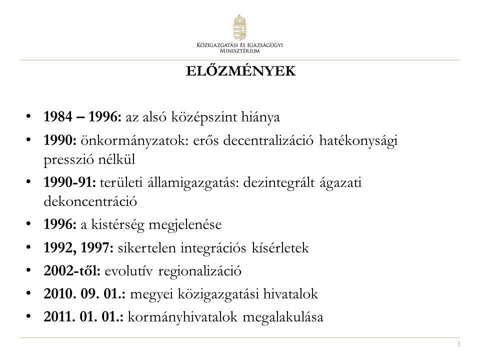 előzmények 1984 – 1996: az alsó középszint hiánya