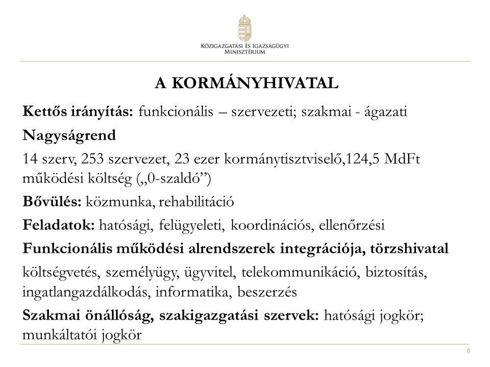 a kormányhivatal Kettős irányítás: funkcionális – szervezeti; szakmai - ágazati. Nagyságrend.