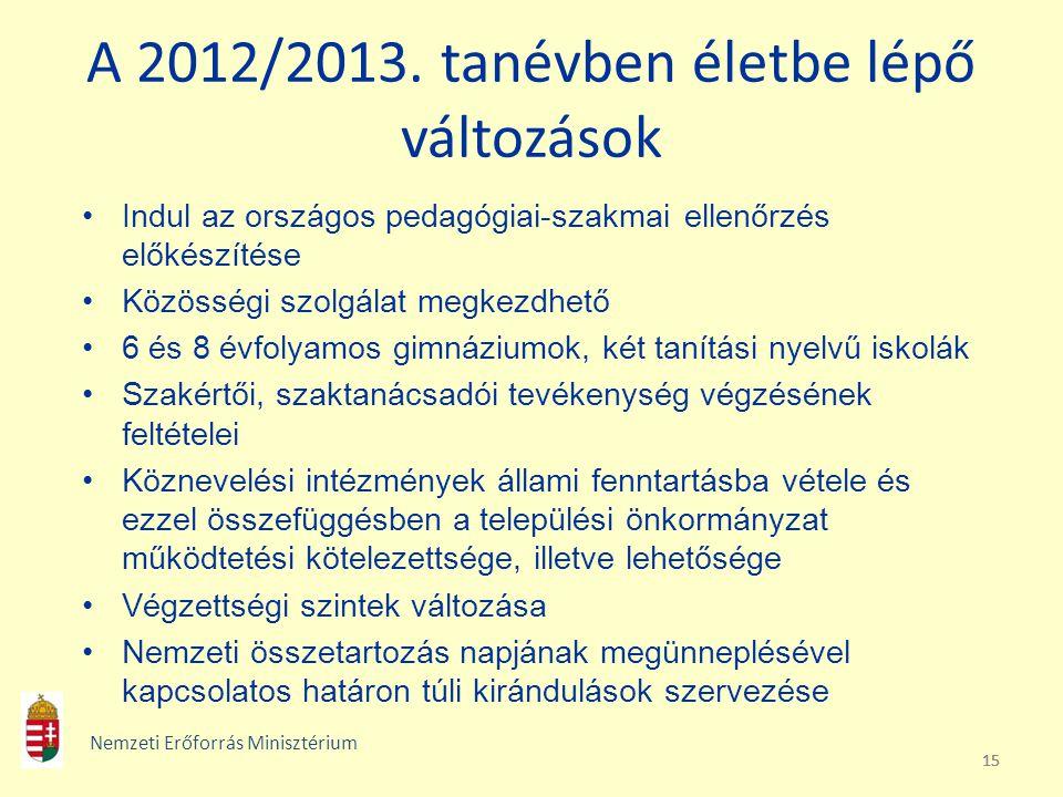 A 2012/2013. tanévben életbe lépő változások