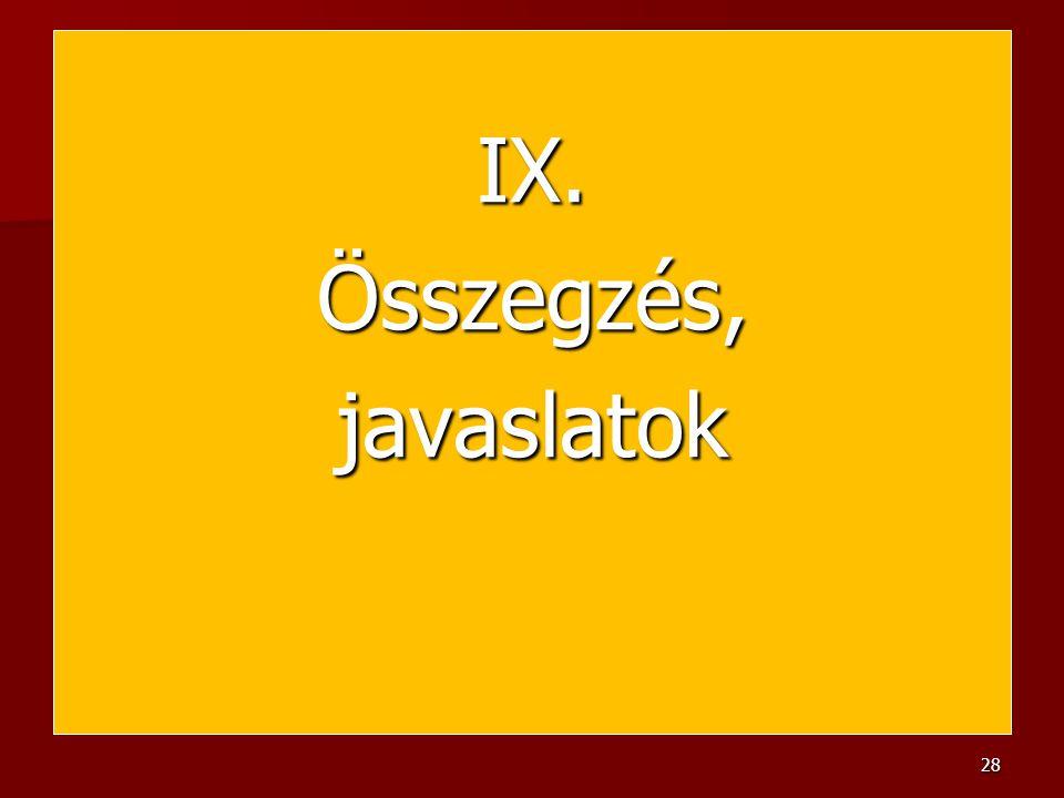 IX. Összegzés, javaslatok