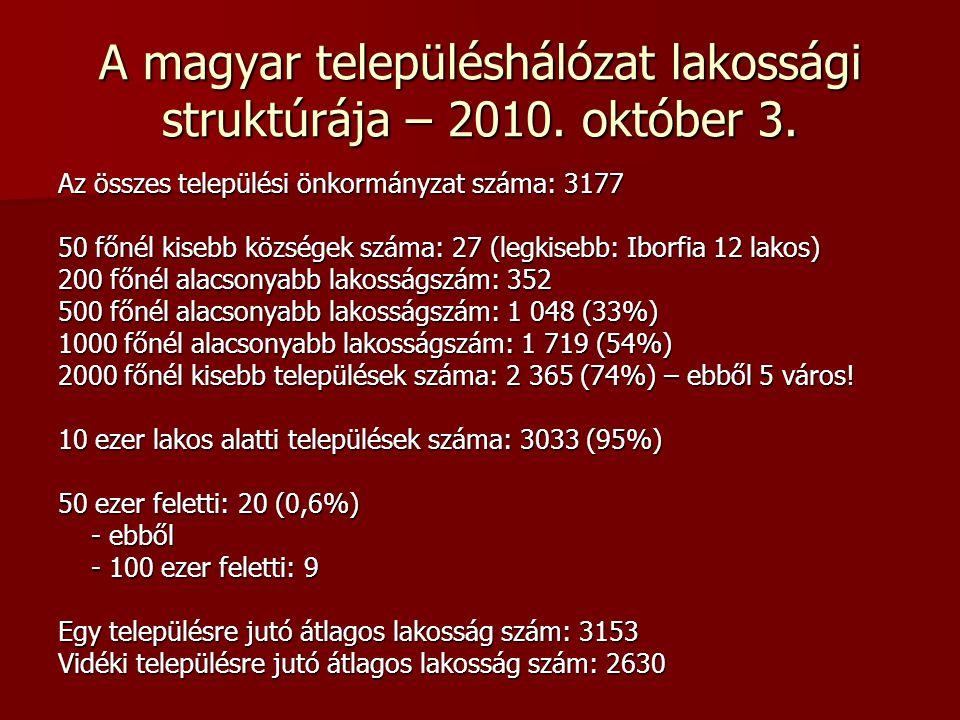 A magyar településhálózat lakossági struktúrája – 2010. október 3.