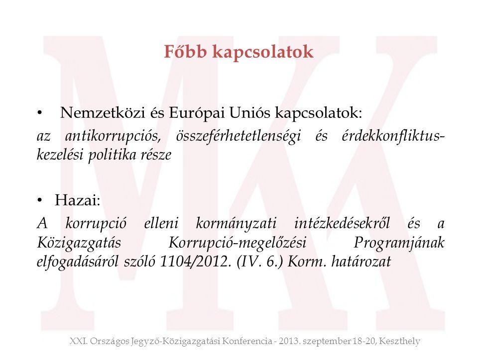 Főbb kapcsolatok Nemzetközi és Európai Uniós kapcsolatok: