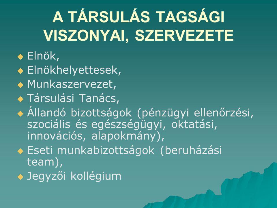 A TÁRSULÁS TAGSÁGI VISZONYAI, SZERVEZETE