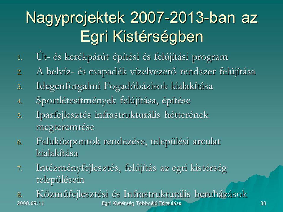 Nagyprojektek 2007-2013-ban az Egri Kistérségben