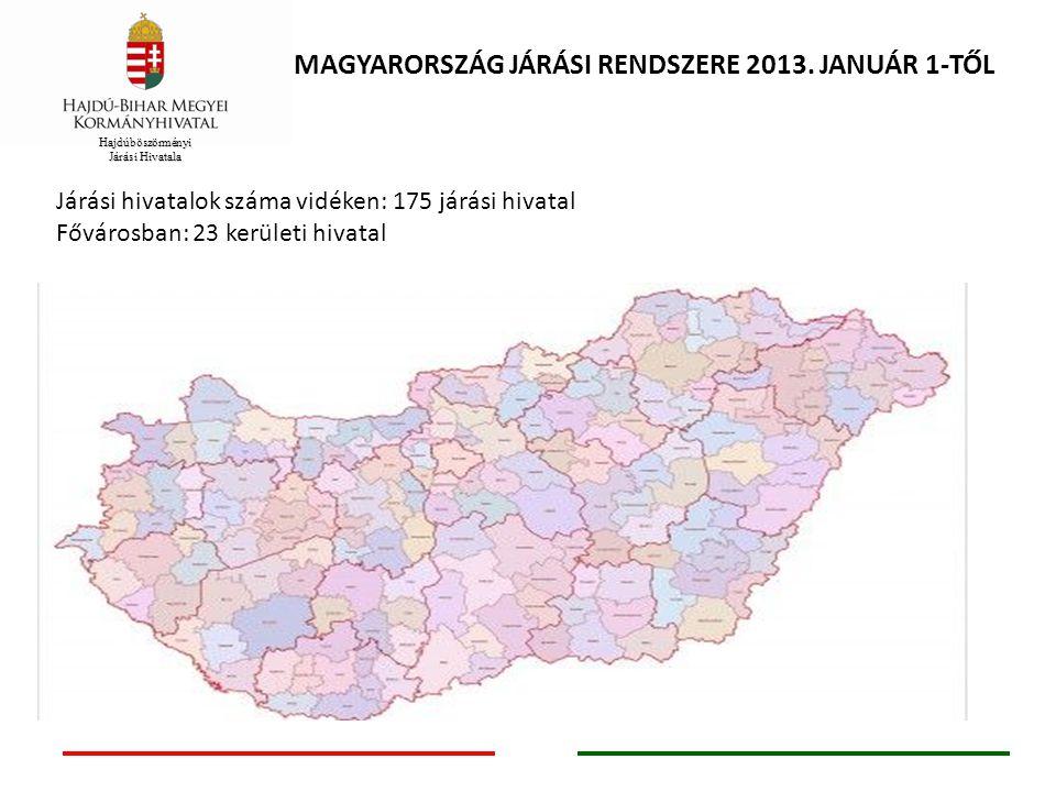 MAGYARORSZÁG JÁRÁSI RENDSZERE 2013. JANUÁR 1-TŐL