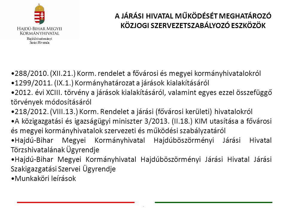 1299/2011. (IX.1.) Kormányhatározat a járások kialakításáról