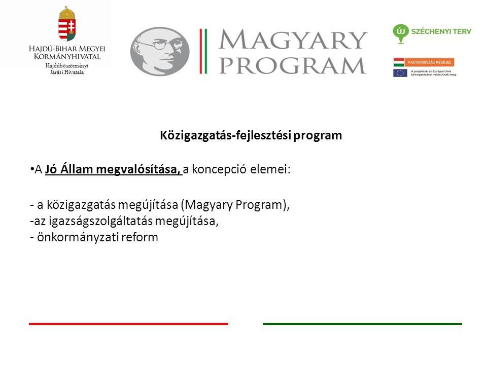 Közigazgatás-fejlesztési program