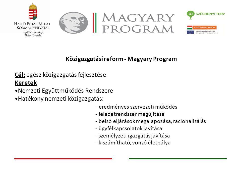 Közigazgatási reform - Magyary Program