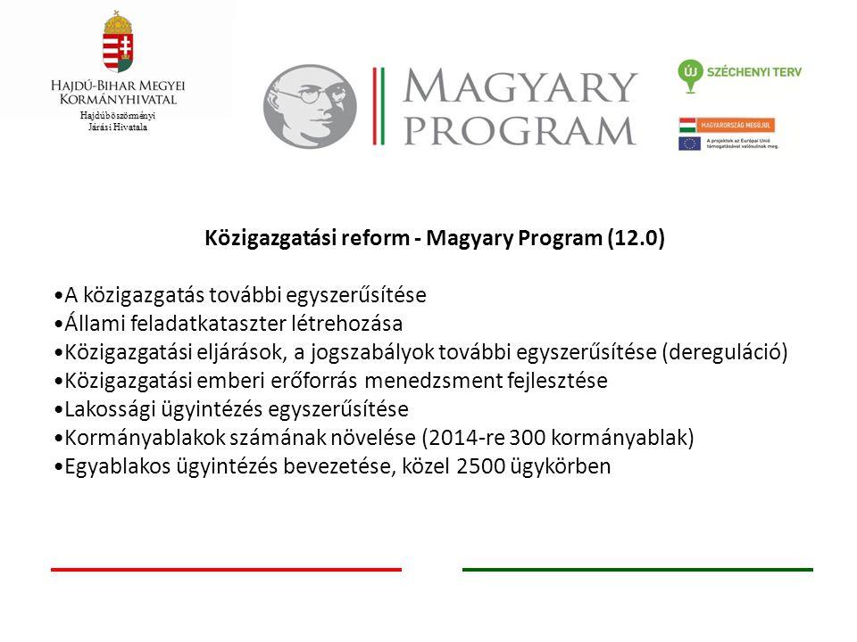 Közigazgatási reform - Magyary Program (12.0)
