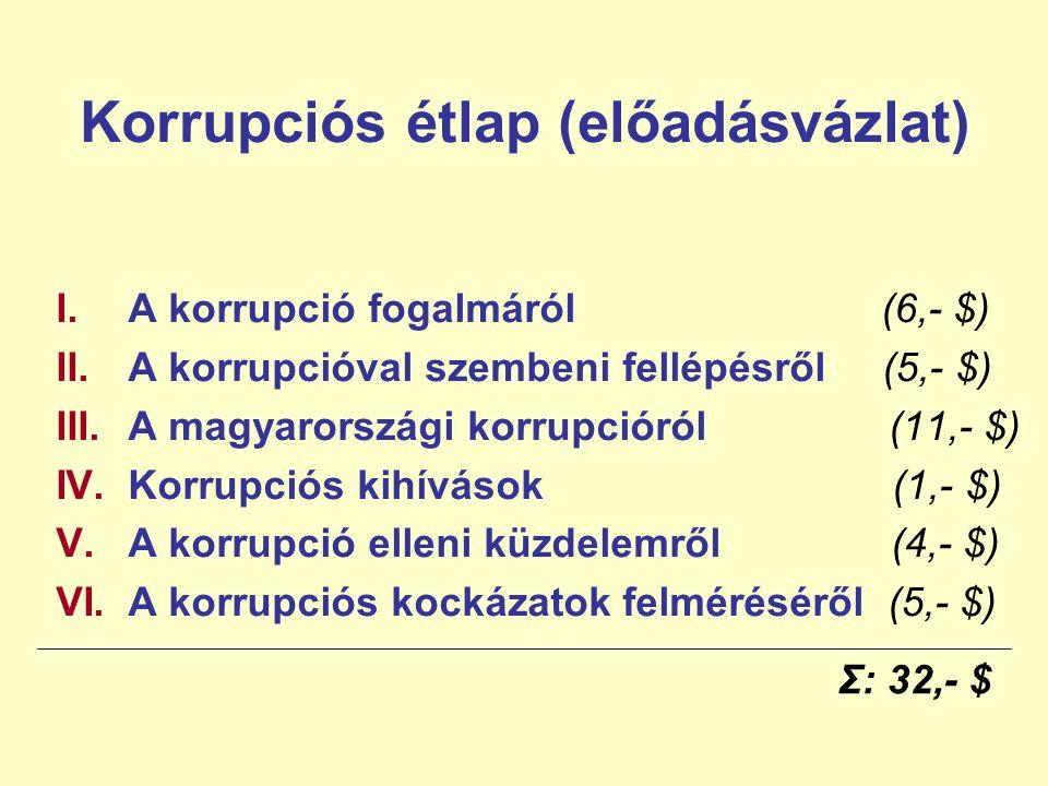 Korrupciós étlap (előadásvázlat)