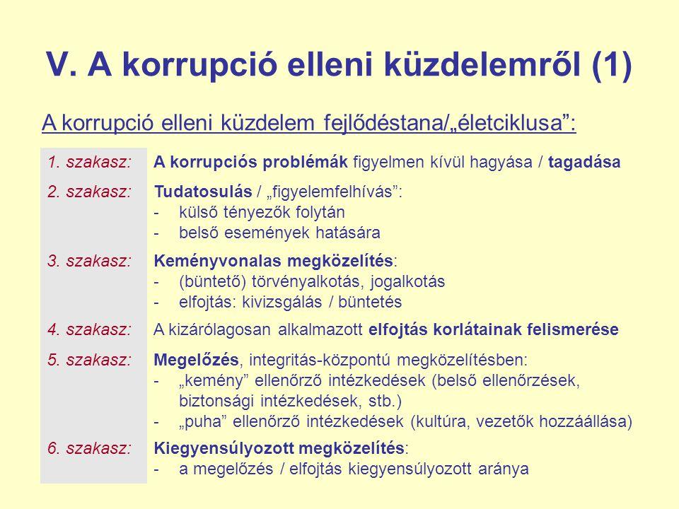 V. A korrupció elleni küzdelemről (1)