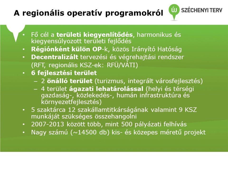 A regionális operatív programokról