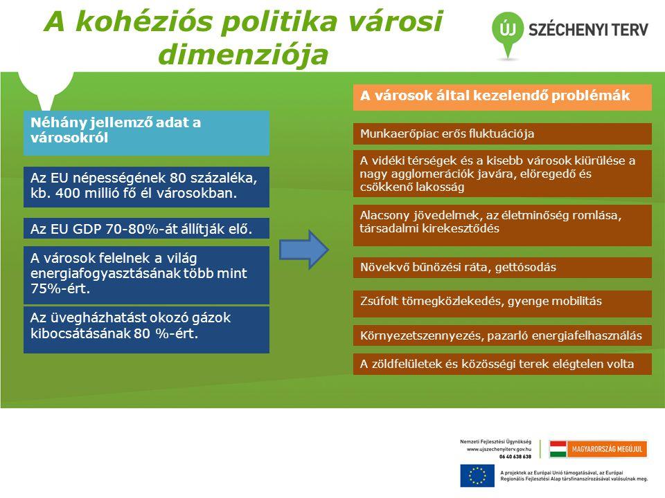 A kohéziós politika városi dimenziója