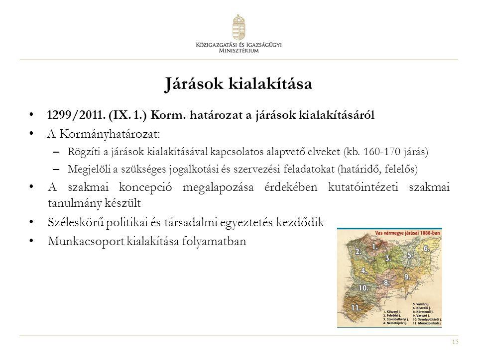 Járások kialakítása 1299/2011. (IX. 1.) Korm. határozat a járások kialakításáról. A Kormányhatározat: