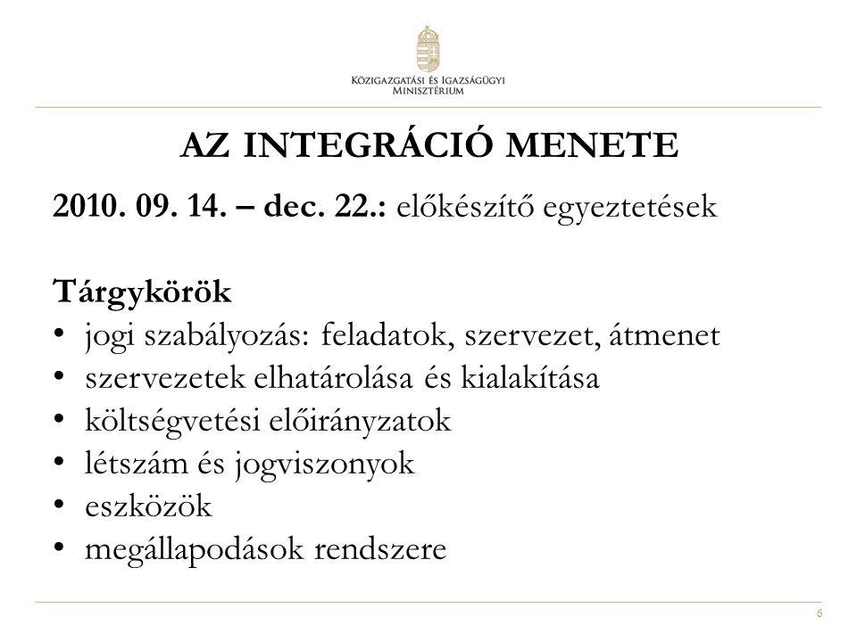 az integráció menete 2010. 09. 14. – dec. 22.: előkészítő egyeztetések