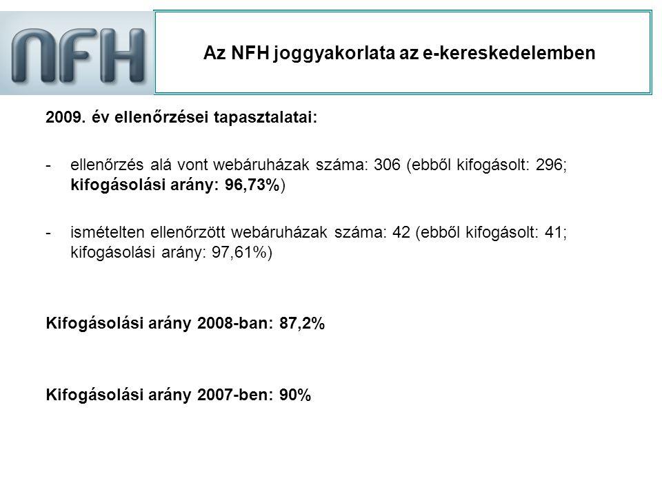Az NFH joggyakorlata az e-kereskedelemben